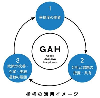 GAH_Image